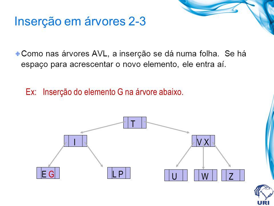 Inserção em árvores 2-3 Ex: Inserção do elemento G na árvore abaixo. T