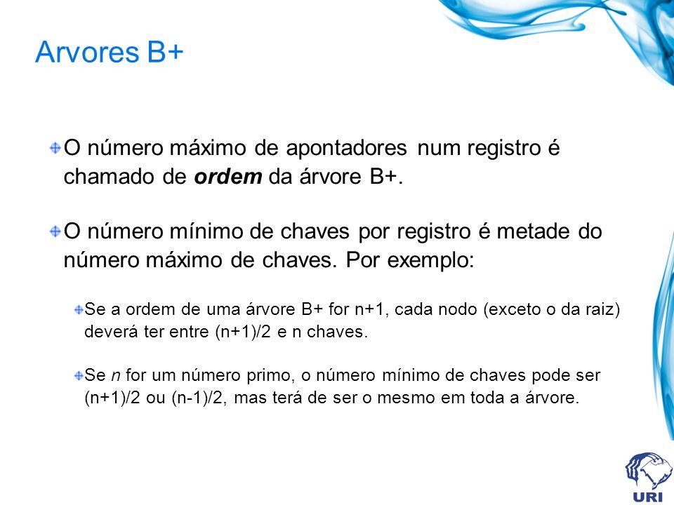 Arvores B+ O número máximo de apontadores num registro é chamado de ordem da árvore B+.