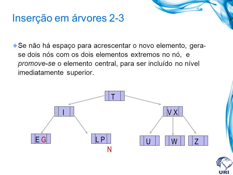 Inserção em árvores 2-3 T I V X E G L P U W Z N