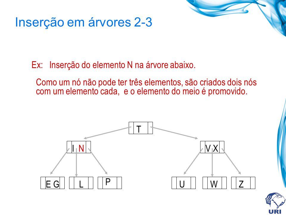Inserção em árvores 2-3 Ex: Inserção do elemento N na árvore abaixo.