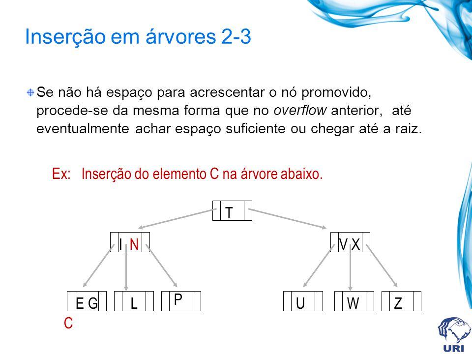 Inserção em árvores 2-3 Ex: Inserção do elemento C na árvore abaixo. T