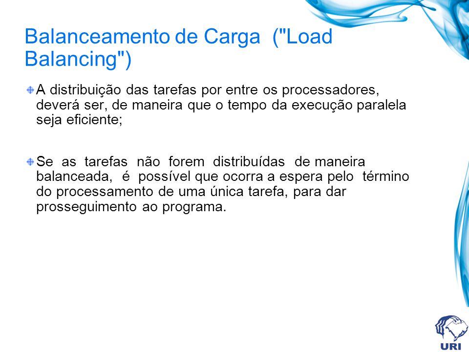 Balanceamento de Carga ( Load Balancing )