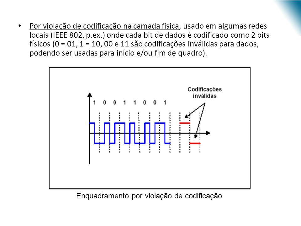 Por violação de codificação na camada física, usado em algumas redes locais (IEEE 802, p.ex.) onde cada bit de dados é codificado como 2 bits físicos (0 = 01, 1 = 10, 00 e 11 são codificações inválidas para dados, podendo ser usadas para início e/ou fim de quadro).