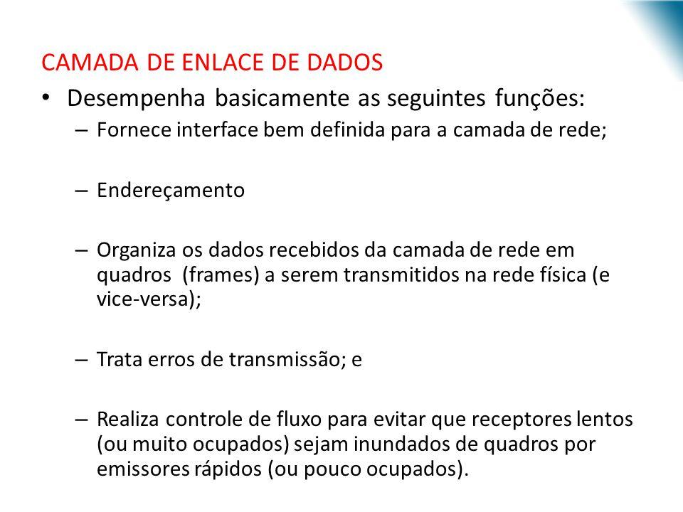 CAMADA DE ENLACE DE DADOS Desempenha basicamente as seguintes funções: