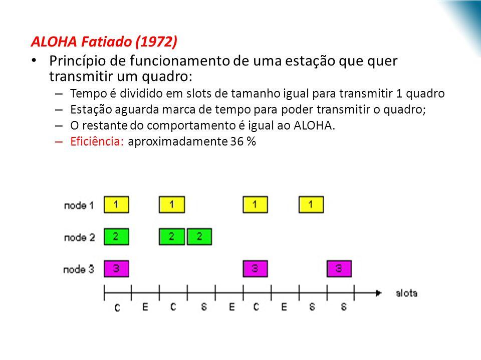 ALOHA Fatiado (1972) Princípio de funcionamento de uma estação que quer transmitir um quadro: