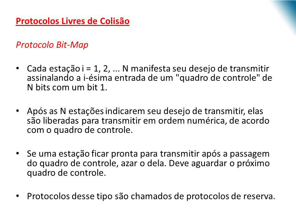 Protocolos Livres de Colisão Protocolo Bit-Map