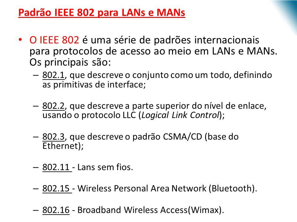 Padrão IEEE 802 para LANs e MANs