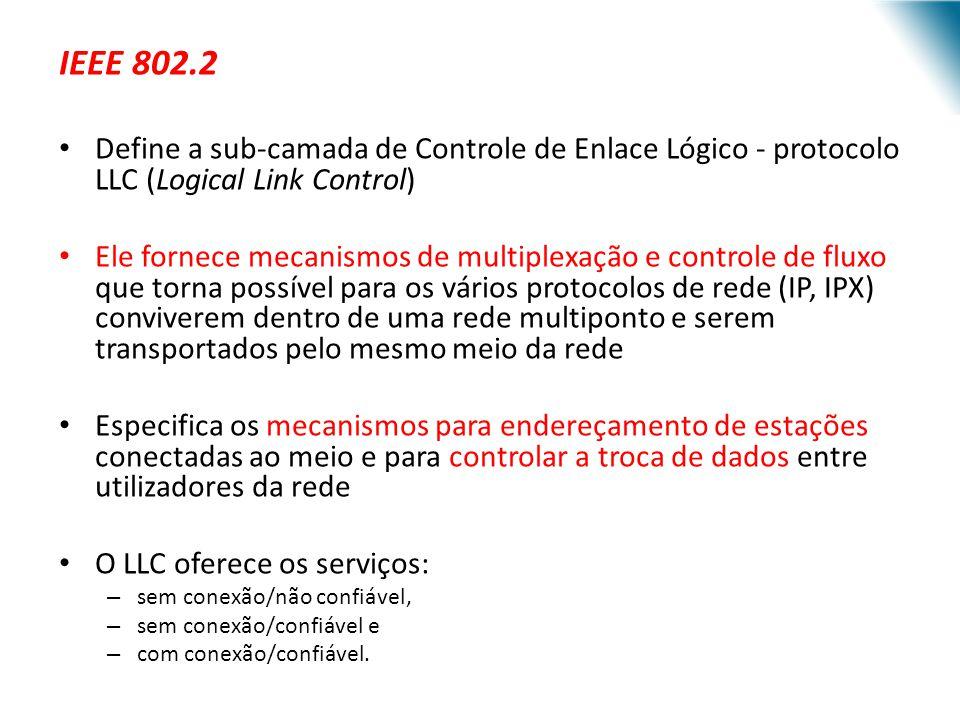 IEEE 802.2 Define a sub-camada de Controle de Enlace Lógico - protocolo LLC (Logical Link Control)