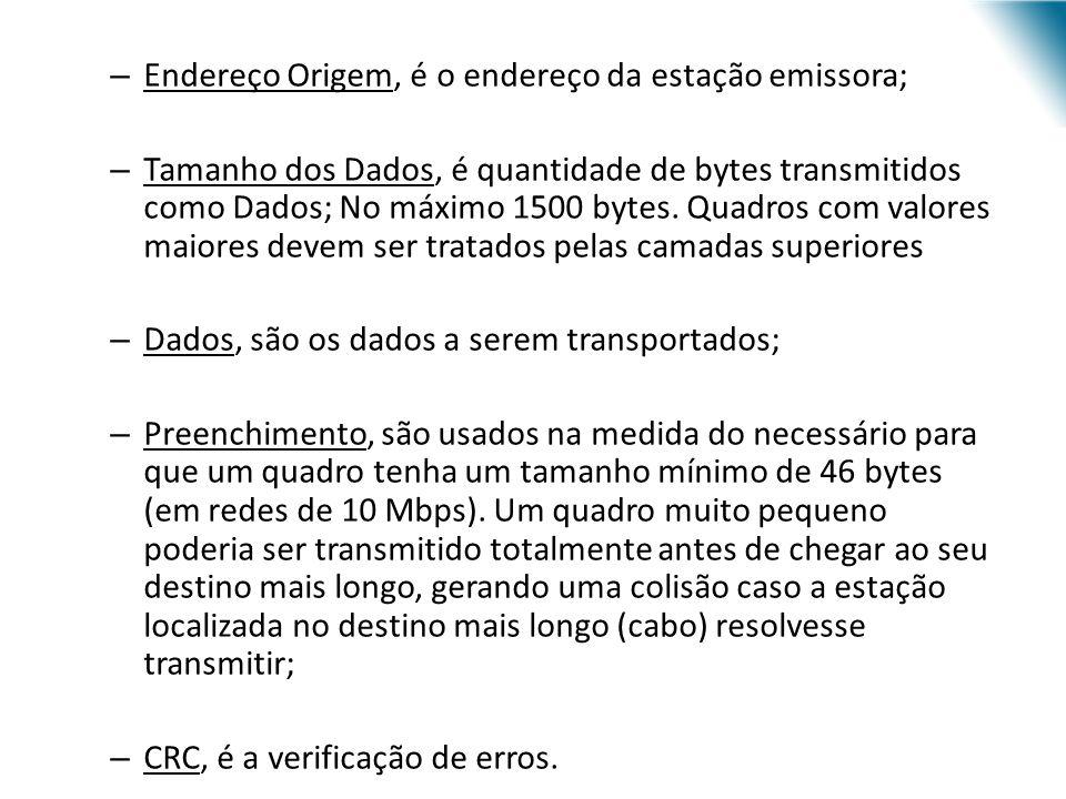 Endereço Origem, é o endereço da estação emissora;