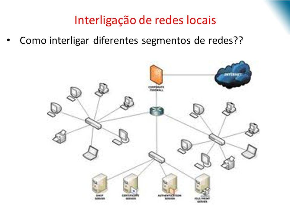 Interligação de redes locais