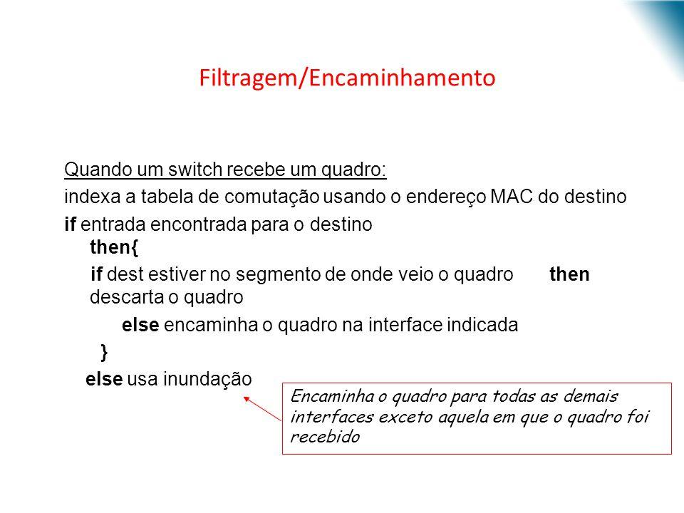 Filtragem/Encaminhamento