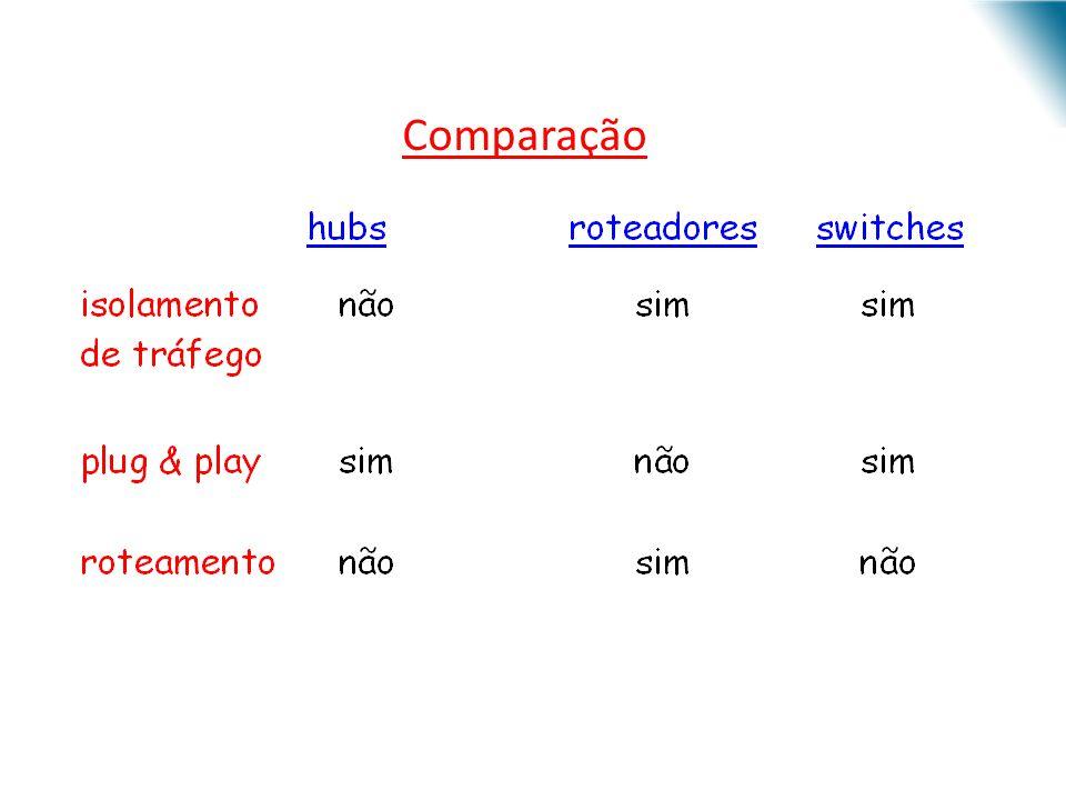 Comparação