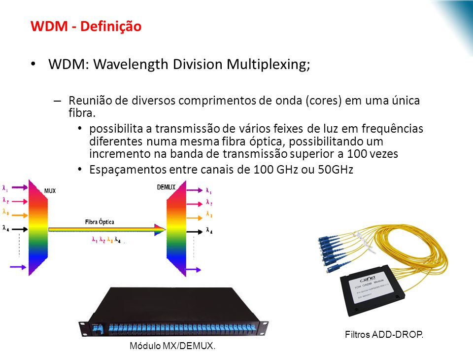 WDM: Wavelength Division Multiplexing;
