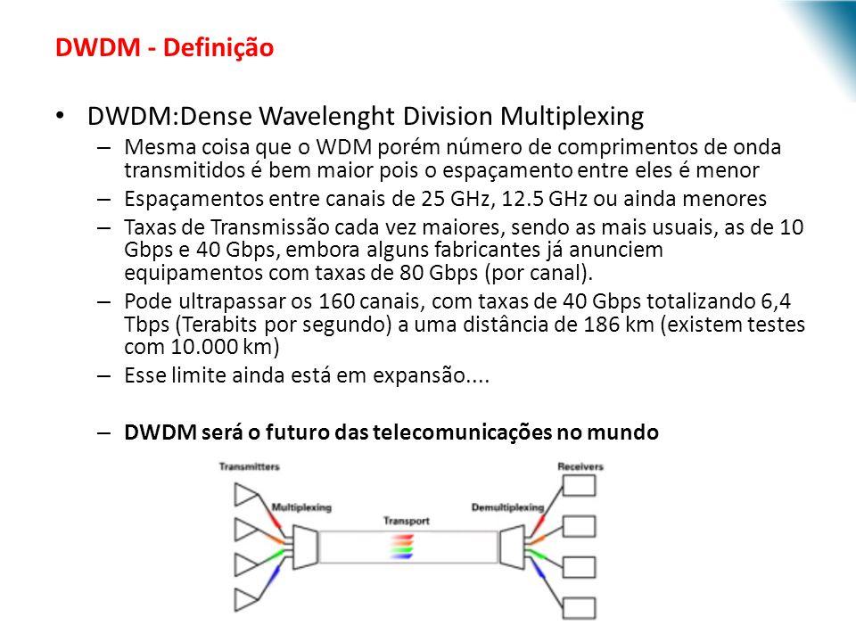 DWDM:Dense Wavelenght Division Multiplexing