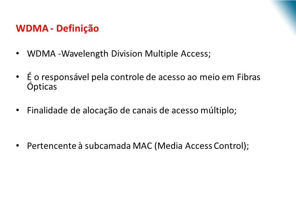 WDMA - Definição WDMA -Wavelength Division Multiple Access;
