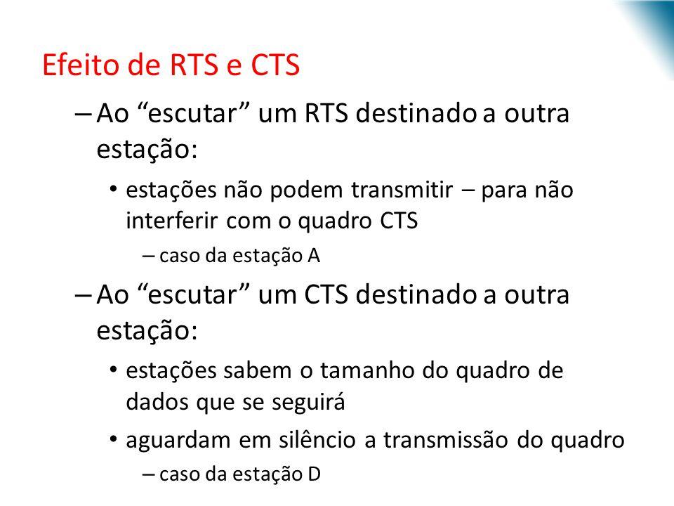 Efeito de RTS e CTS Ao escutar um RTS destinado a outra estação: