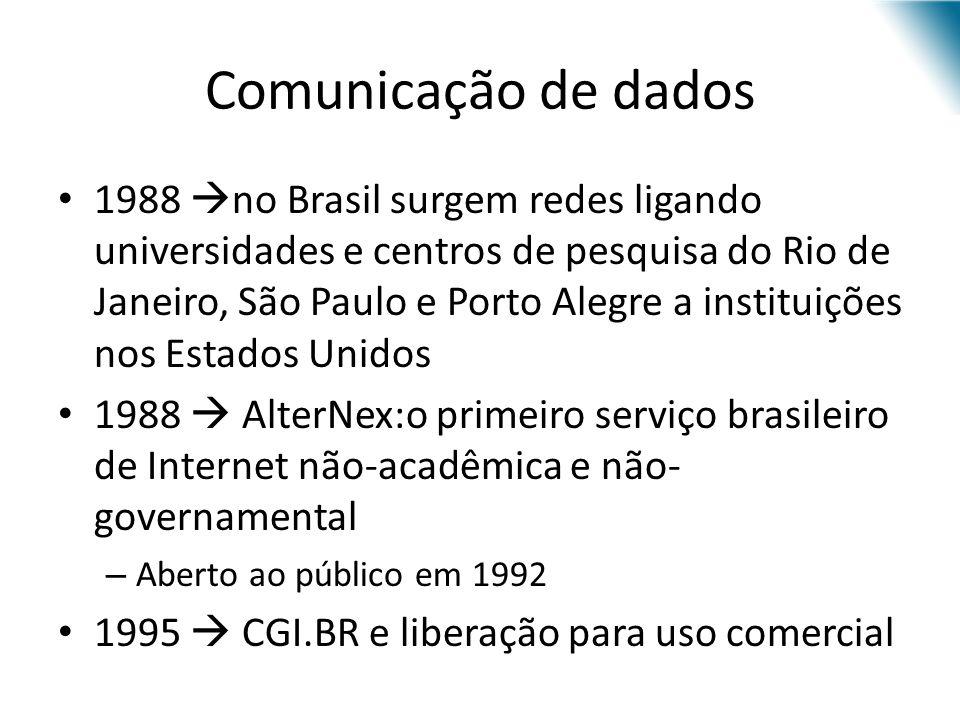 Comunicação de dados