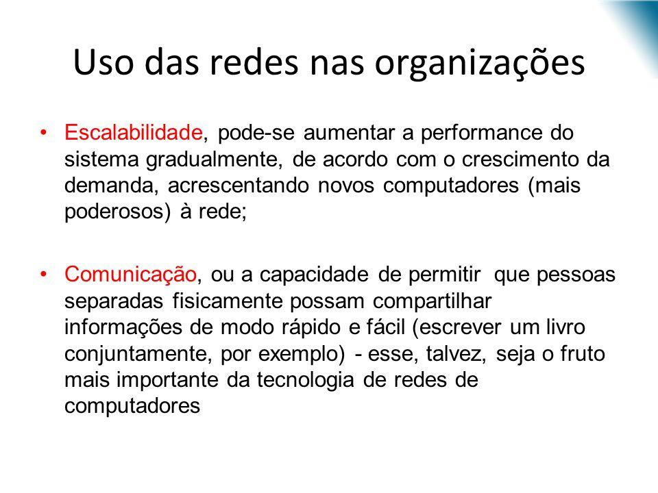 Uso das redes nas organizações