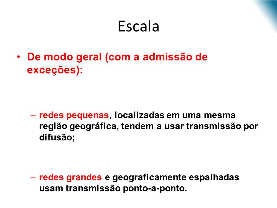 Escala De modo geral (com a admissão de exceções):