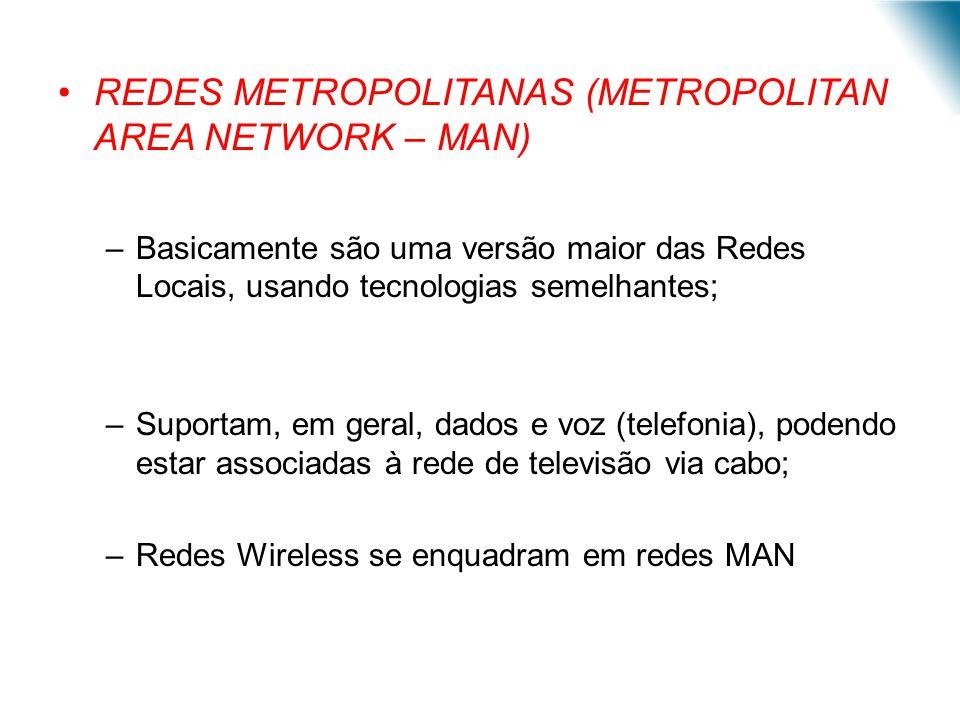 REDES METROPOLITANAS (METROPOLITAN AREA NETWORK – MAN)