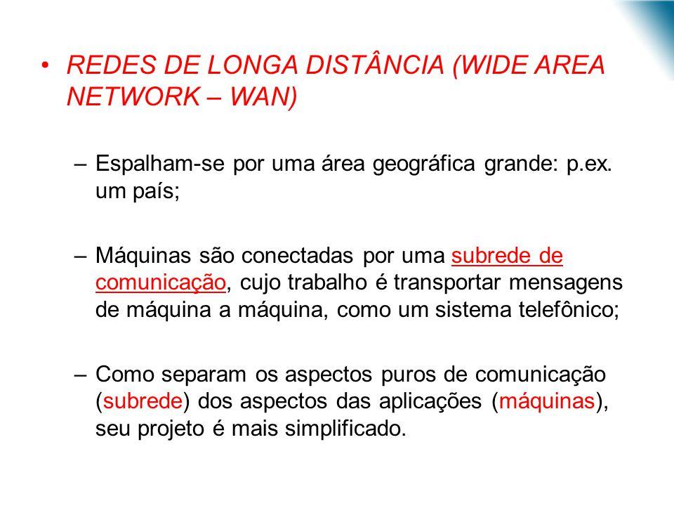 REDES DE LONGA DISTÂNCIA (WIDE AREA NETWORK – WAN)