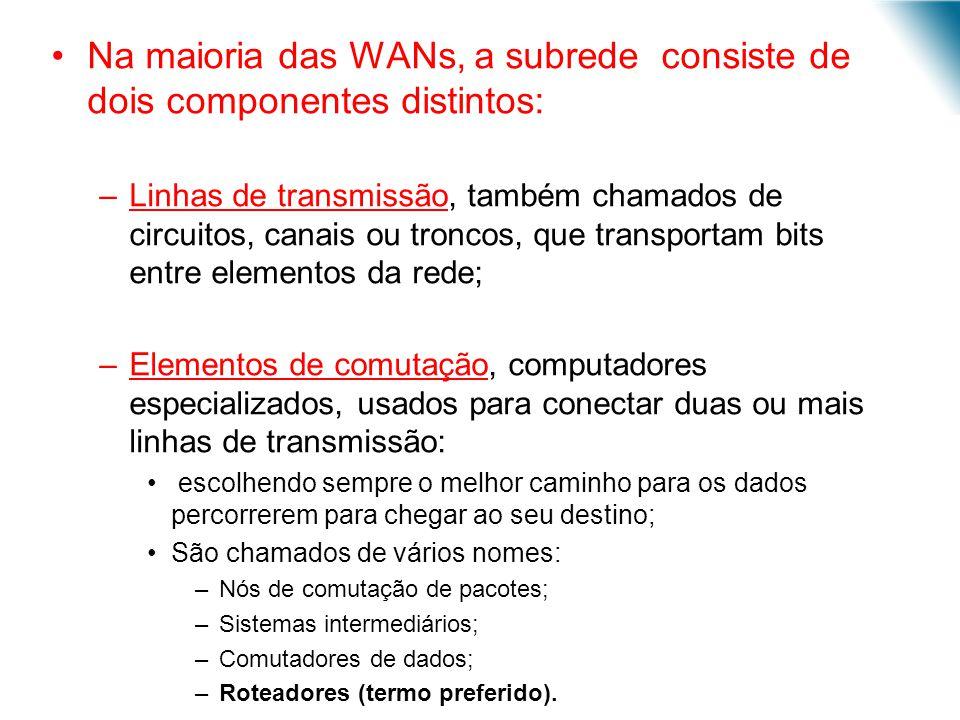 Na maioria das WANs, a subrede consiste de dois componentes distintos: