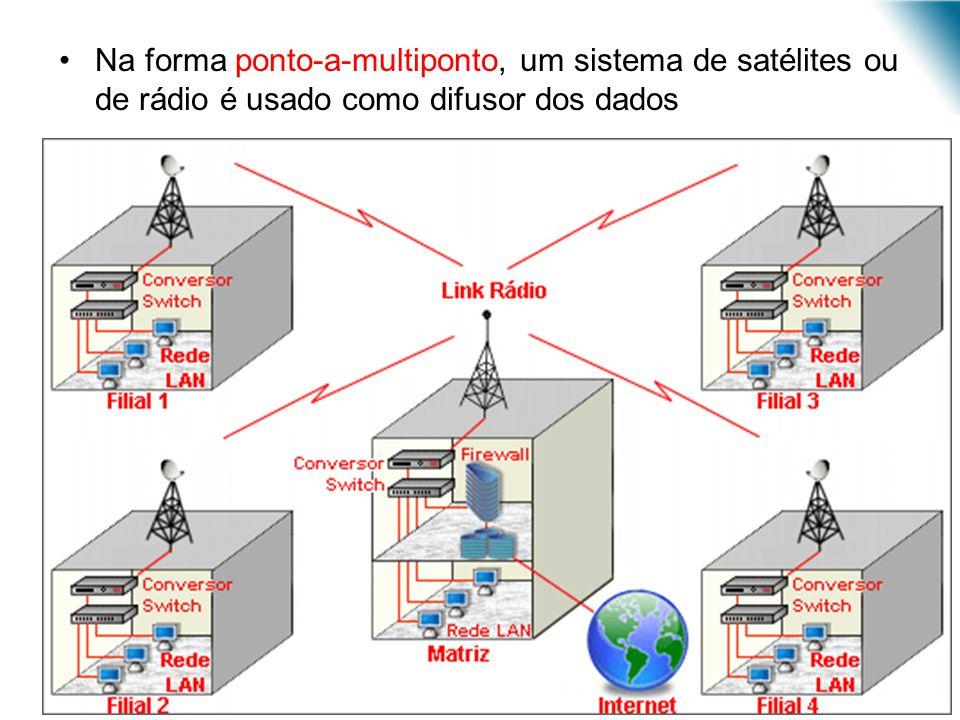 Na forma ponto-a-multiponto, um sistema de satélites ou de rádio é usado como difusor dos dados