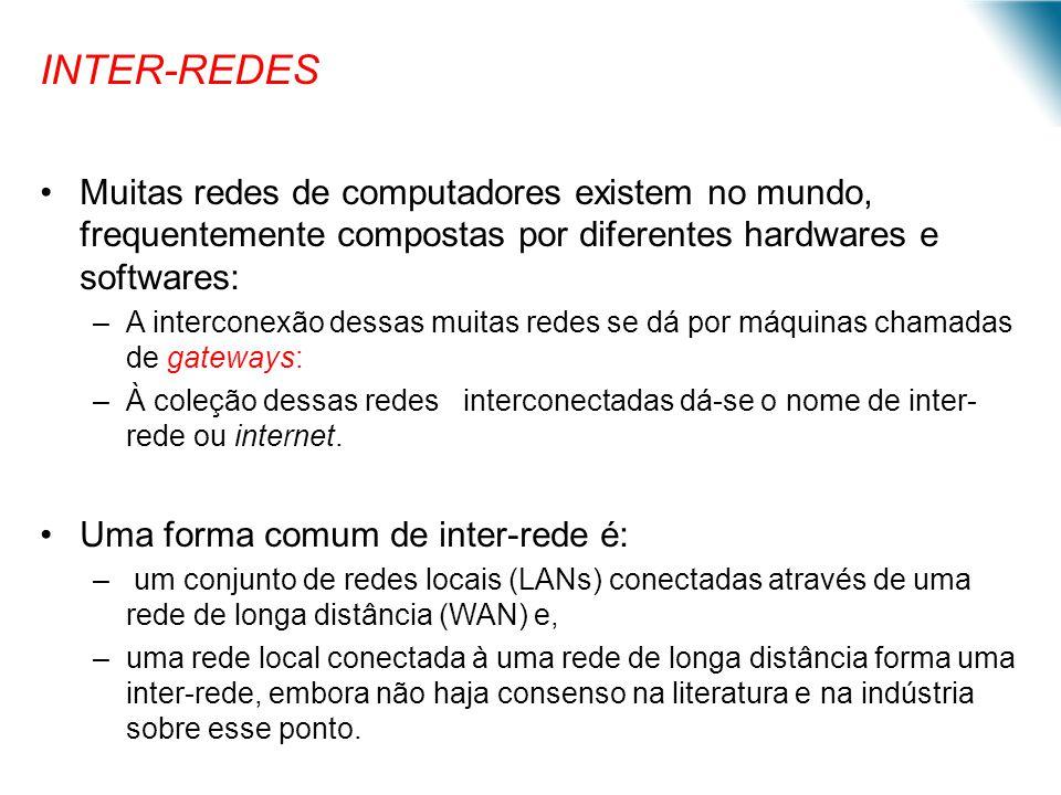 INTER-REDES Muitas redes de computadores existem no mundo, frequentemente compostas por diferentes hardwares e softwares: