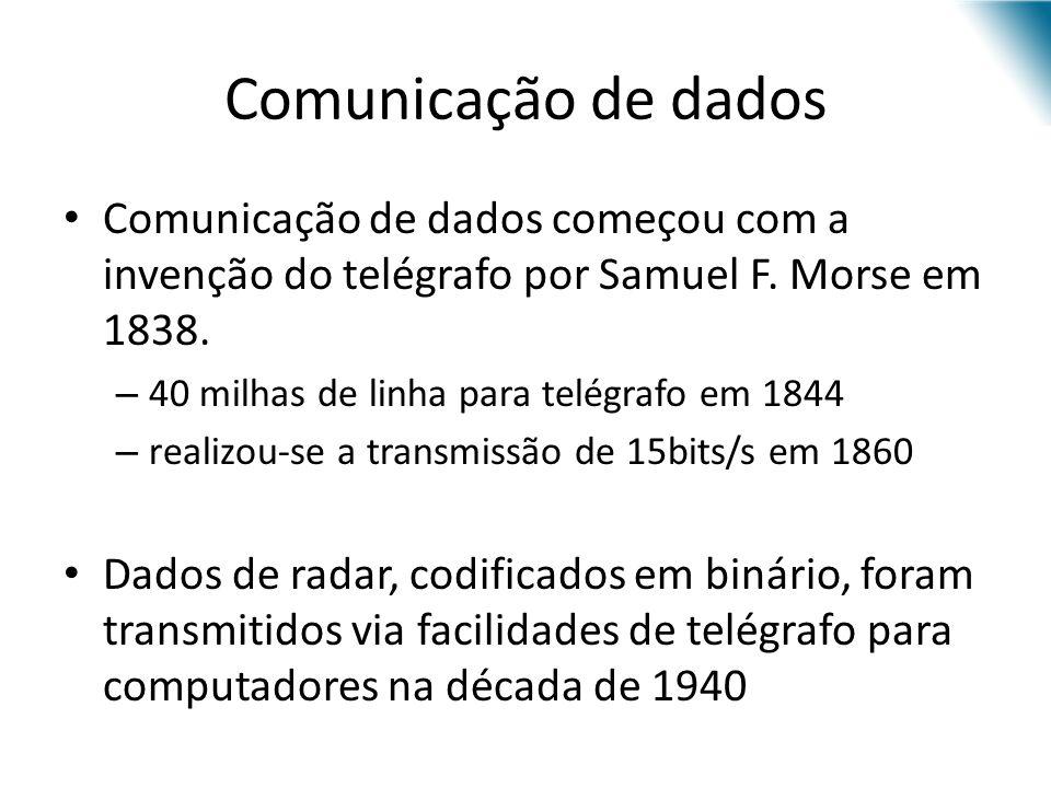 Comunicação de dados Comunicação de dados começou com a invenção do telégrafo por Samuel F. Morse em 1838.