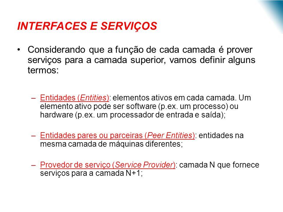 INTERFACES E SERVIÇOS Considerando que a função de cada camada é prover serviços para a camada superior, vamos definir alguns termos: