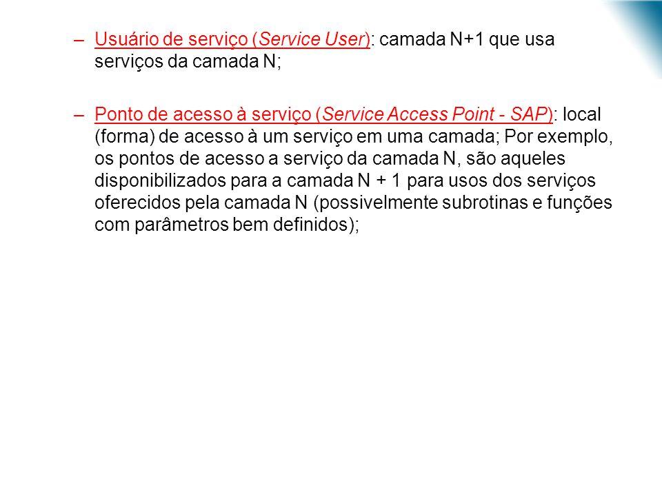 Usuário de serviço (Service User): camada N+1 que usa serviços da camada N;