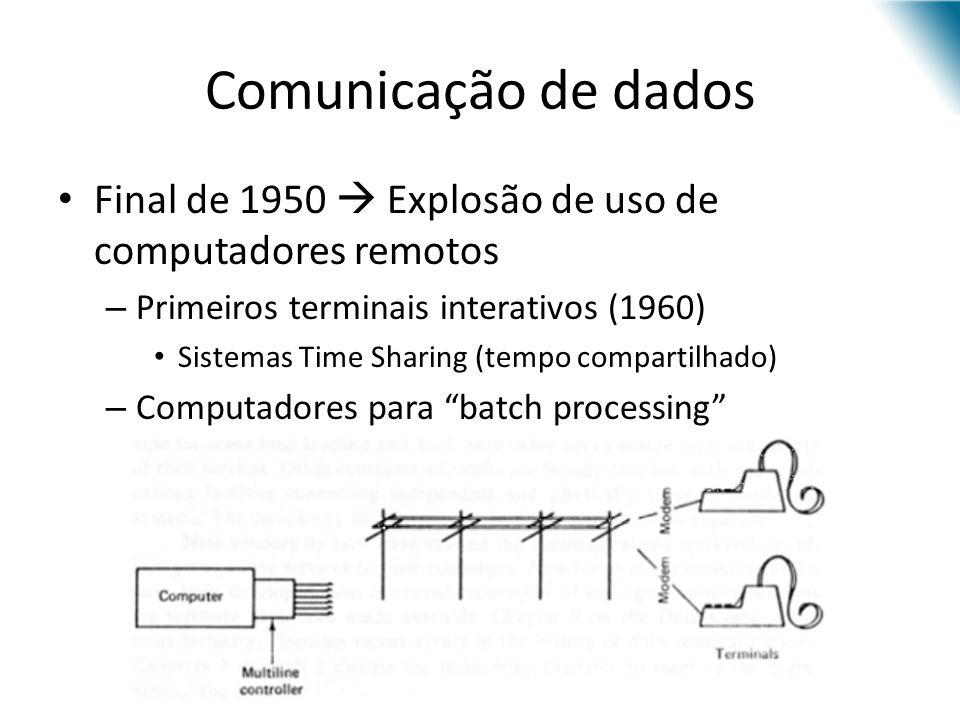 Comunicação de dados Final de 1950  Explosão de uso de computadores remotos. Primeiros terminais interativos (1960)