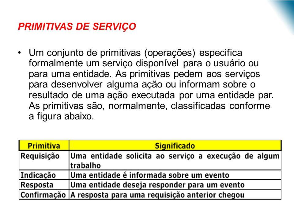 PRIMITIVAS DE SERVIÇO