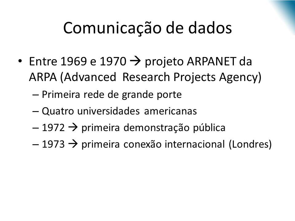 Comunicação de dados Entre 1969 e 1970  projeto ARPANET da ARPA (Advanced Research Projects Agency)