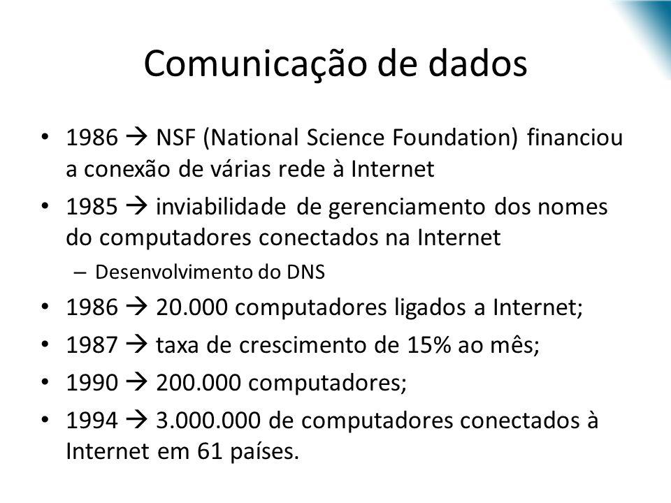 Comunicação de dados 1986  NSF (National Science Foundation) financiou a conexão de várias rede à Internet.