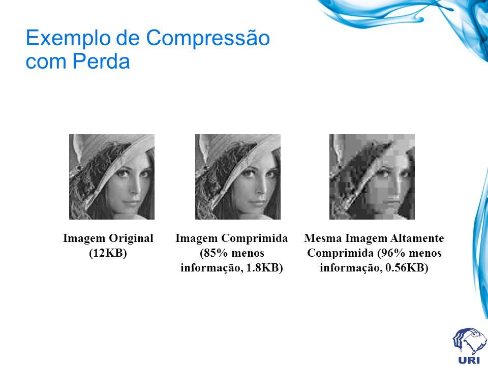 Exemplo de Compressão com Perda