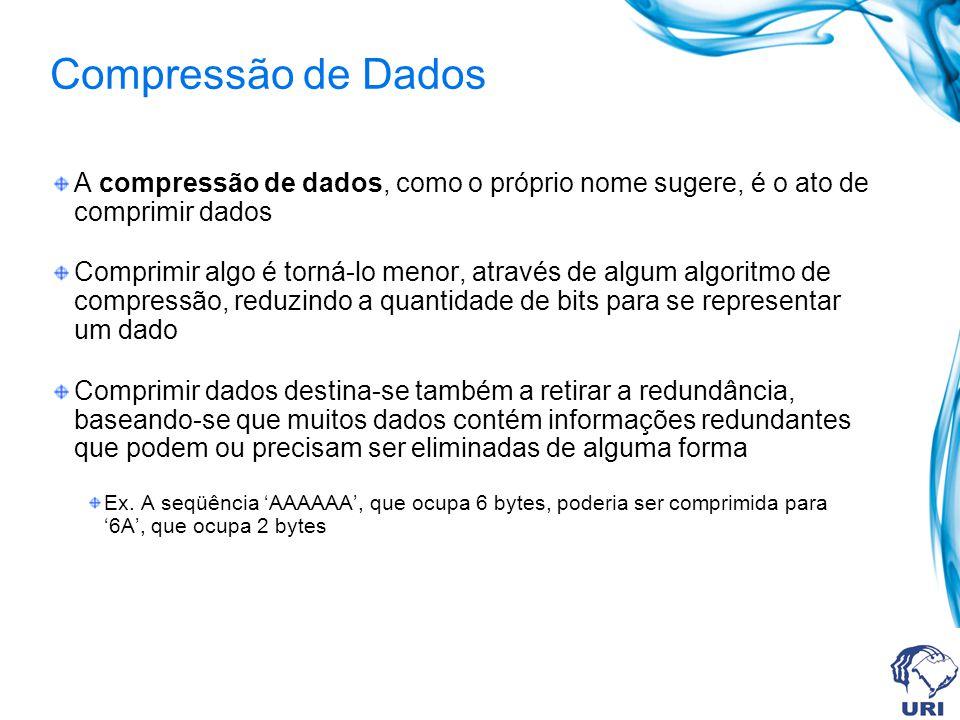 Compressão de Dados A compressão de dados, como o próprio nome sugere, é o ato de comprimir dados.