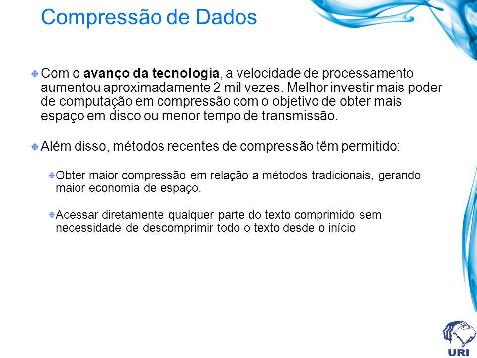 Compressão de Dados