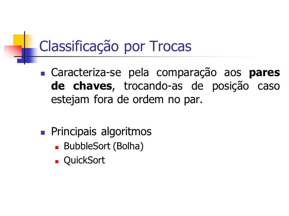 Classificação por Trocas