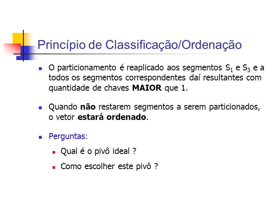 Princípio de Classificação/Ordenação