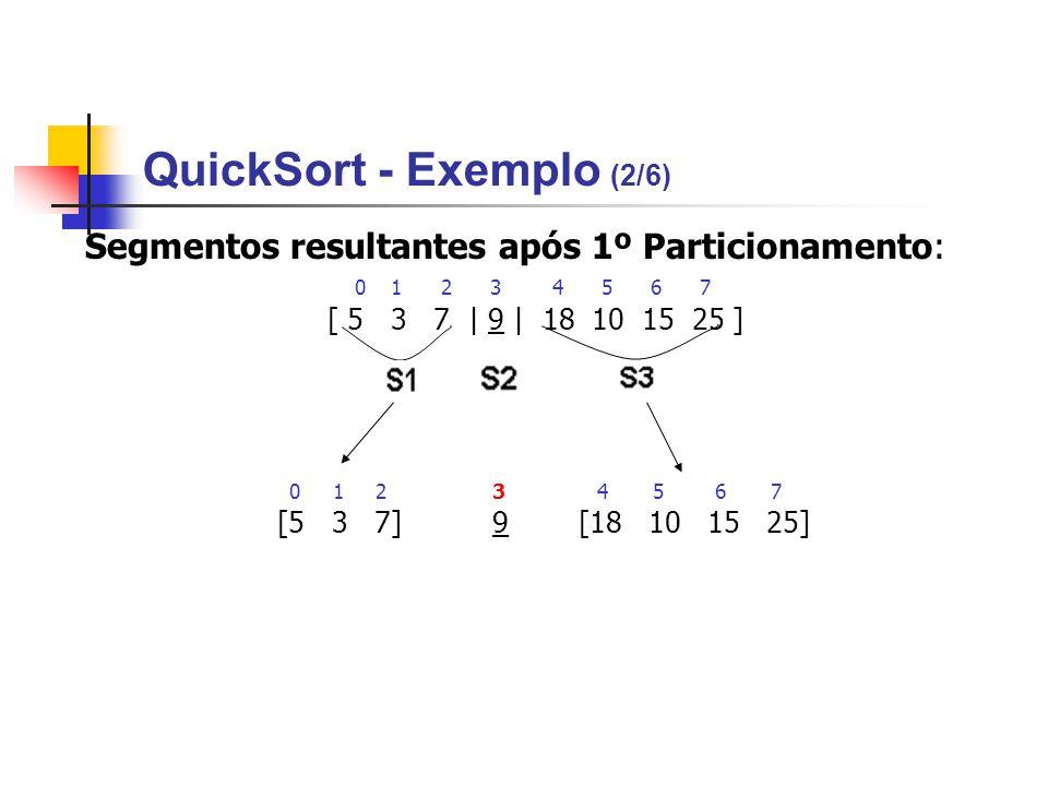 QuickSort - Exemplo (2/6)