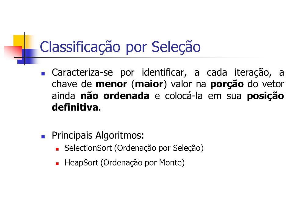 Classificação por Seleção
