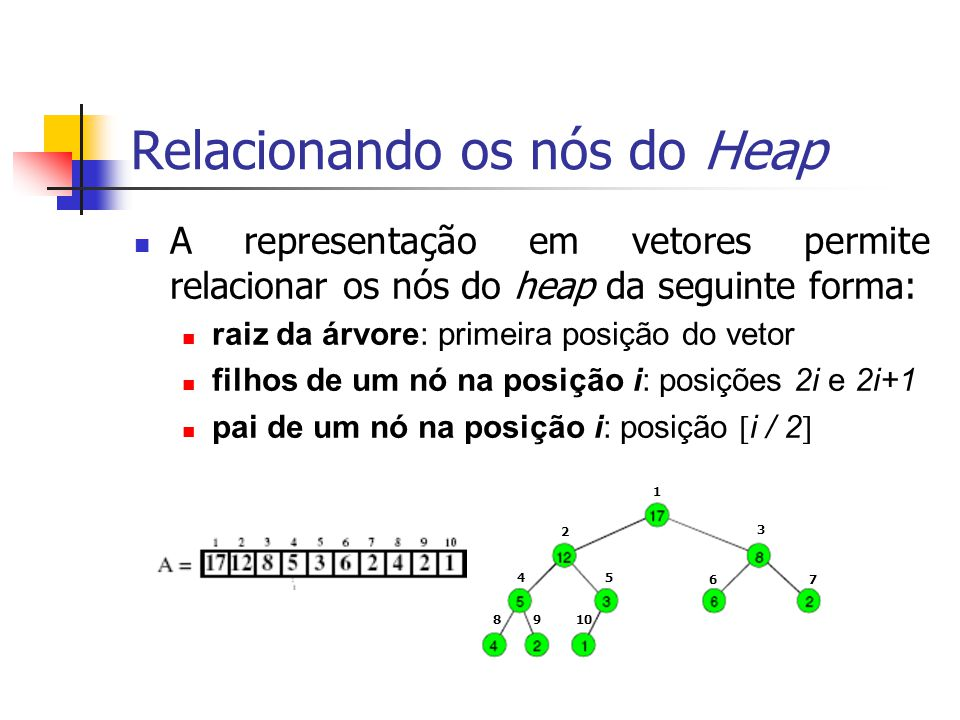 Relacionando os nós do Heap
