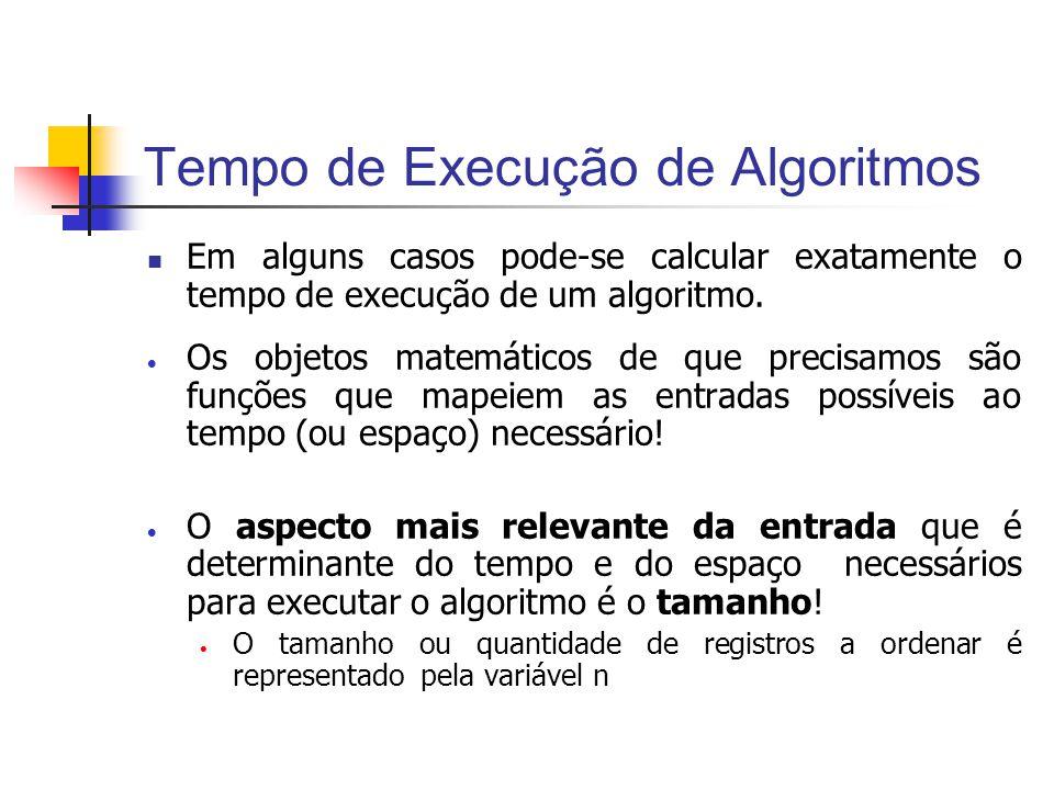 Tempo de Execução de Algoritmos