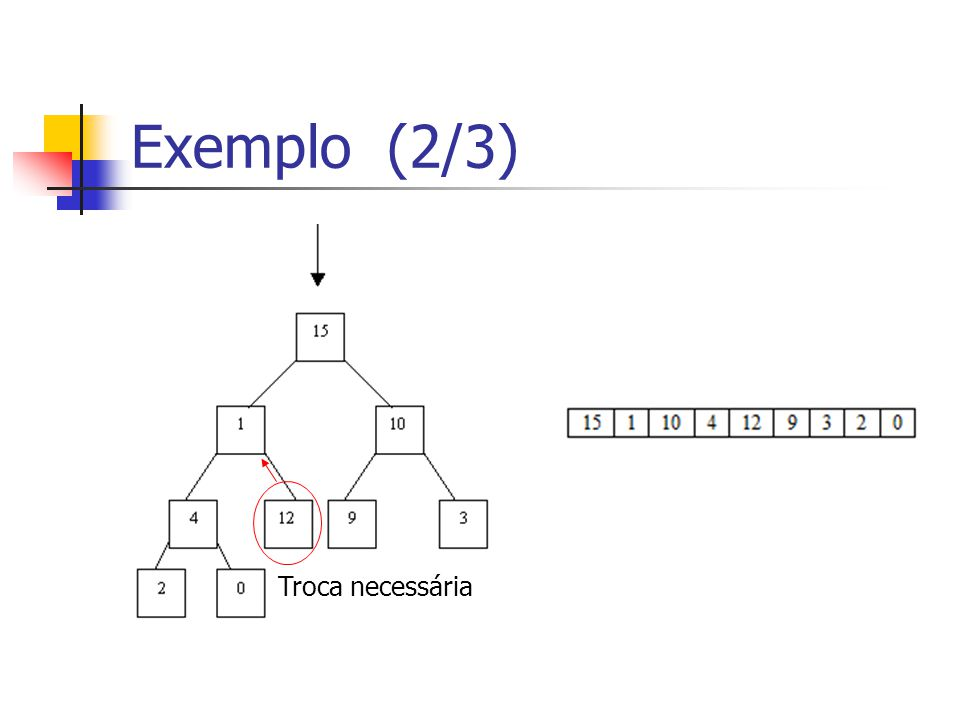 Exemplo (2/3) Troca necessária