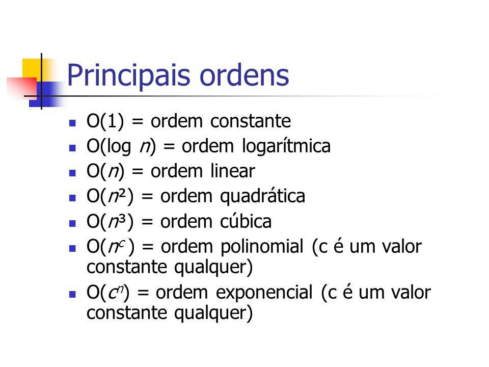 Principais ordens O(1) = ordem constante O(log n) = ordem logarítmica