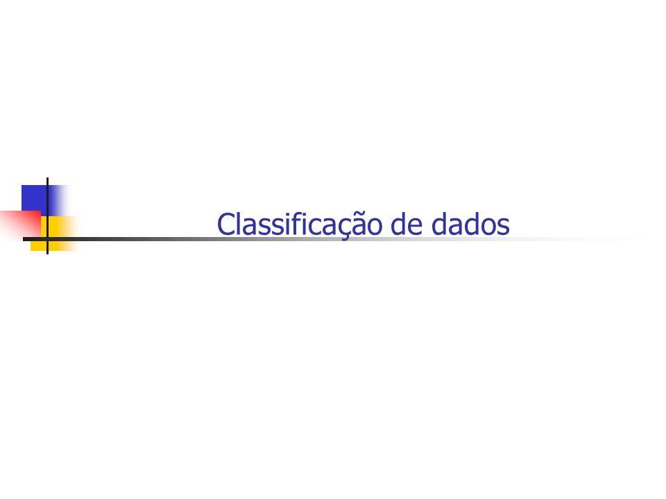 Classificação de dados