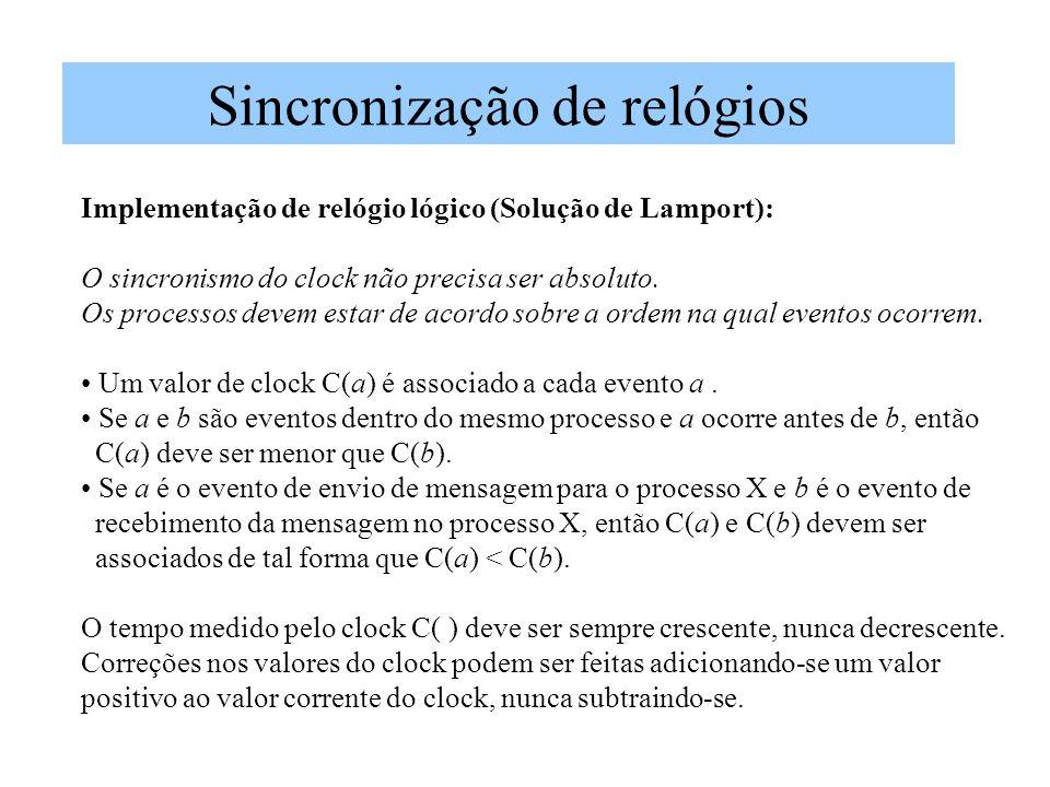Sincronização de relógios
