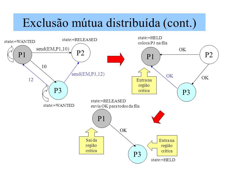 Exclusão mútua distribuída (cont.)