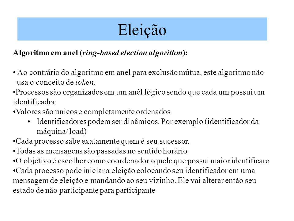 Eleição Algoritmo em anel (ring-based election algorithm):
